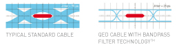 QED Bandpass Filter